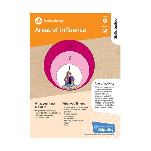 Make change skills builder stage 5 areas of influence activity resource